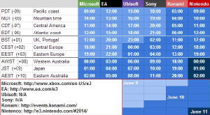 Video_Games/E3_Press_Conference_Schedule.jpg
