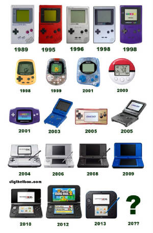Video_Games/Nintendo-Portable-History.jpg